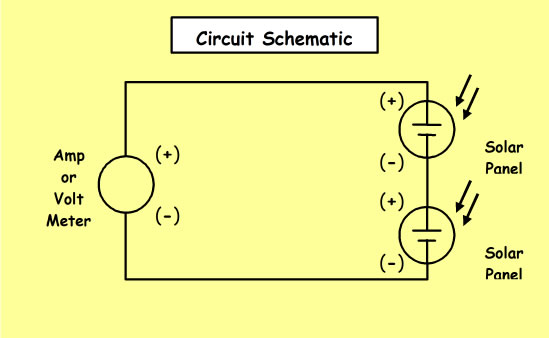 solar panel meter wiring diagram 2002 bmw 325i stereo circuit project energy powers for panels