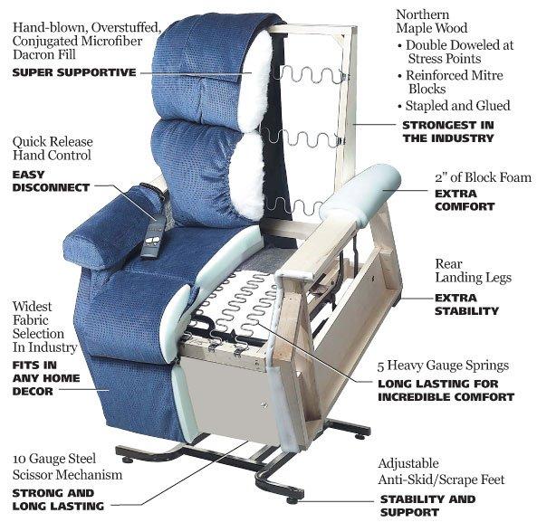 golden technology lift chair swivel bunnings recliner