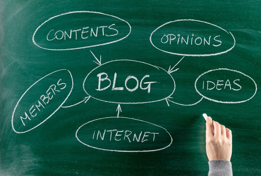 Our Service | Top Blogging Services on Make Money Directories