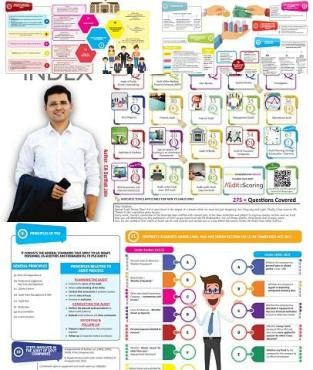 CA Final Special Audit Drone Charts 5.0 New Syllabus By CA Sarthak Jain