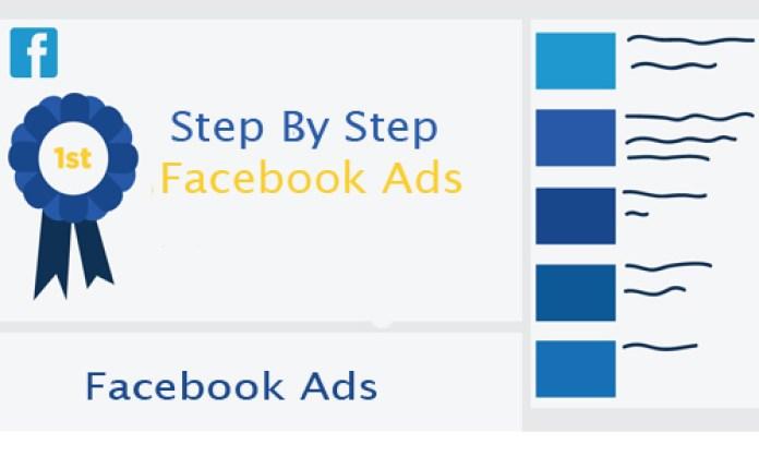 Step By Step Facebook Ads