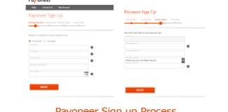 Payoneer Sign up Process