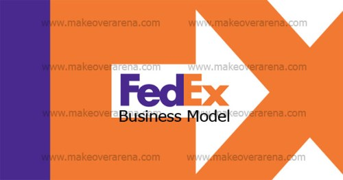 The FedEx Business Model
