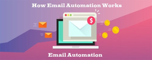 How Email Automation Works