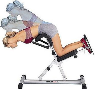 Lower Back Workouts At Gym