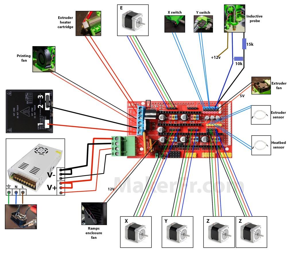 medium resolution of ramps 1 4 stepper motor wiring diagram