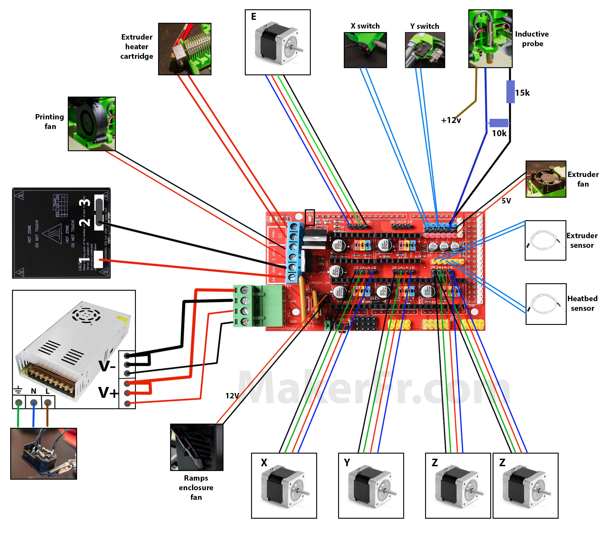 hight resolution of ramps 1 4 stepper motor wiring diagram