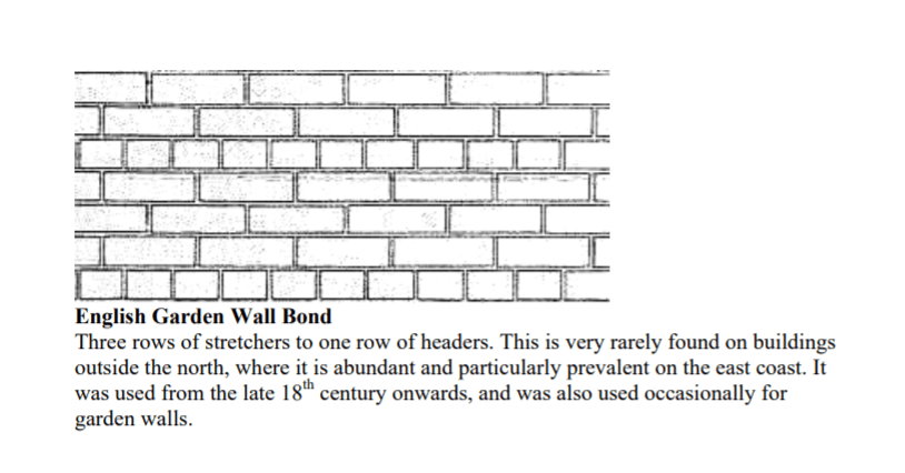A diagram showing the brick bond. The text in the image says: English Garden Wall Bond. Three rows of stretchers to one row of headers. This is very rarely found on buildings outside of the north where it is abundant and particularly prevalent on the east coast. It was used from the 18th century onwards, and was also used occasionally for garden walls.
