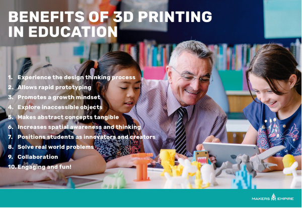 Stem And 3d Printing Benefit Regional Communities