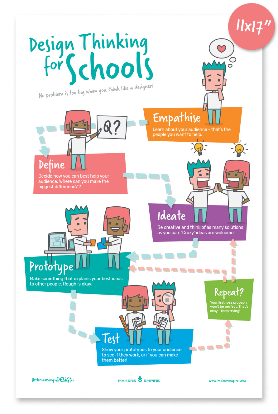 Design Thinking for Schools US Tabloid