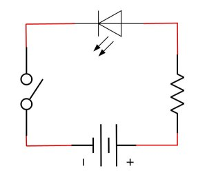Introduction to Basic Electronics, Electronic Components