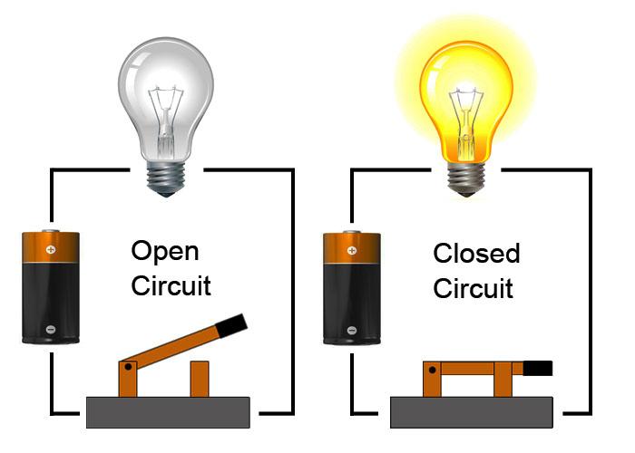 Closed Circuit Diagram Wiring Diagram Origin