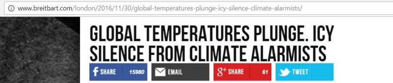 Breitbart Climate change