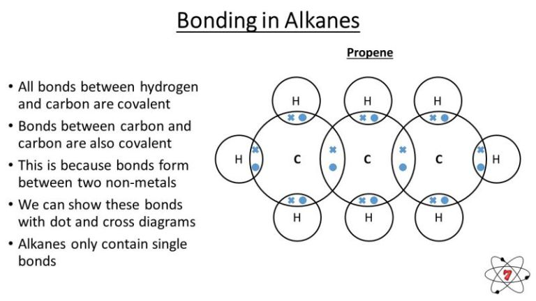 Bonding in Alkanes