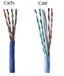 Kauf-Ethernet-Kabel-Kategorie