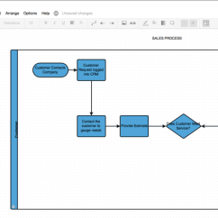 Visio Application Diagram 4 Pin Relay Wiring Horn 5 Best Free Alternatives To Microsoft Draw Io