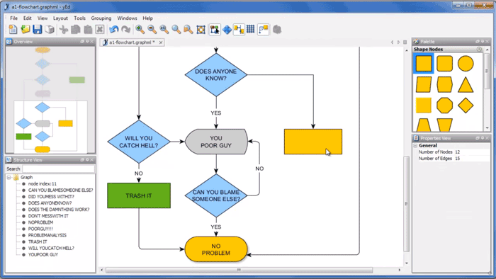 visio application diagram drawing wiring diagrams 5 best free alternatives to microsoft yed