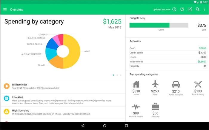 best spending tracker
