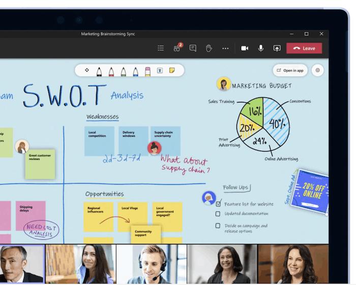 Die Microsoft Whiteboard-App.