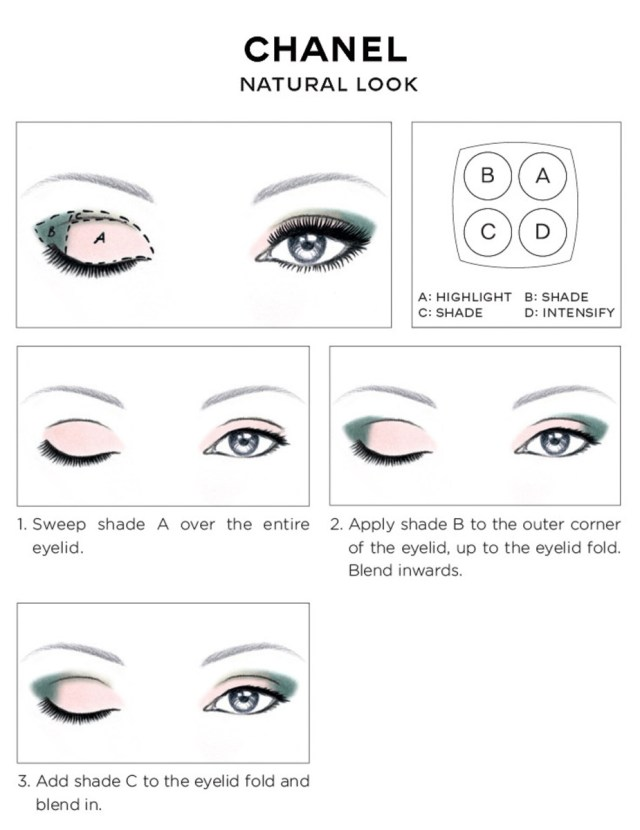 Shaded Eye Makeup Chanel Eye Makeup Chart How To Wear Chanel Les 4 Ombres Eye Shadow