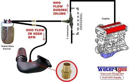 4 Wire Denso Alternator Diagram Hydrogen Car Conversion