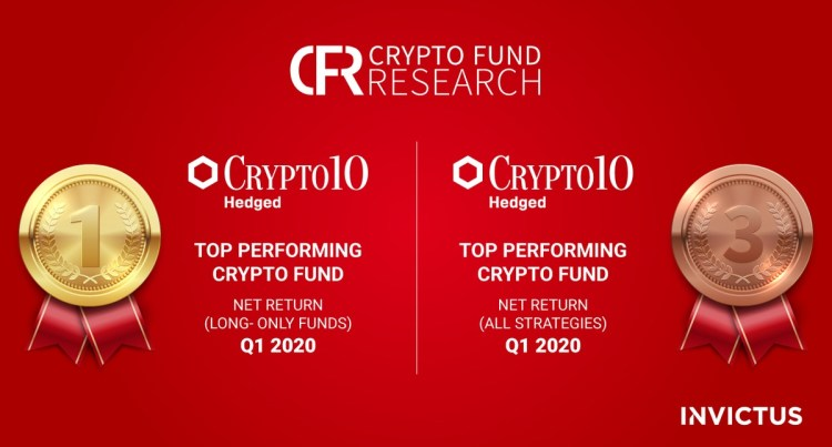 Crypto10 Hedged index fund wins awards from Crypto Fund Research