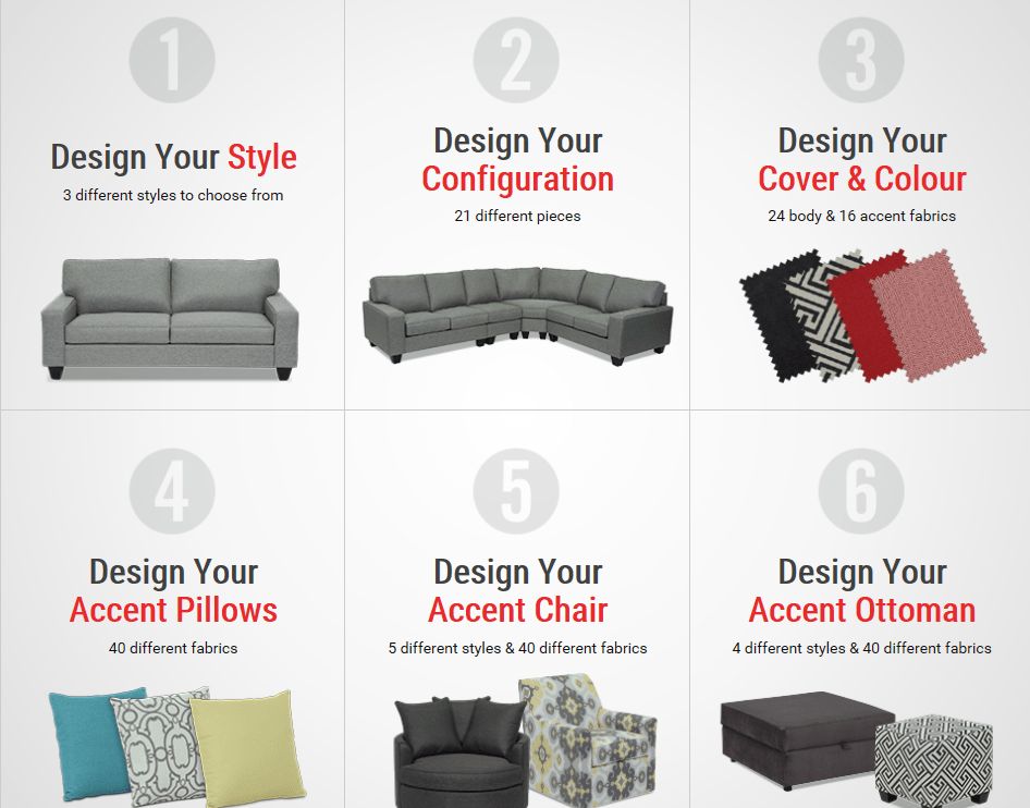 There Are So Many Things To Consider When Designing Your Own Custom Sofa,  Including Style, Layout And Fabrics (you Can Find All Of My Custom Design  Tips ...