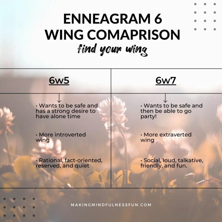 Enneagram 6 Wing Comparison