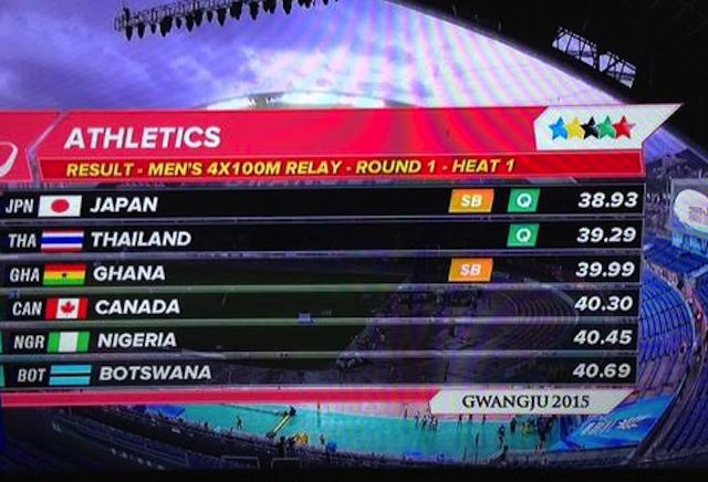 At the World University Games in South Korea, Nigeria finished 5th in the men's 4x100m with a time of 40.45s, while Ghana ran a Season's Best of 39.99s to finish 3rd