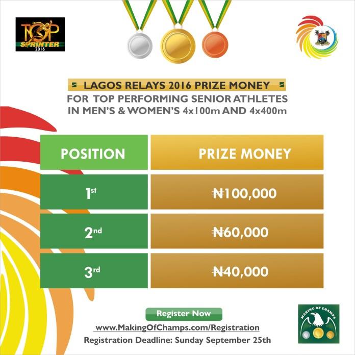 lagos-state-relay-2016-prize