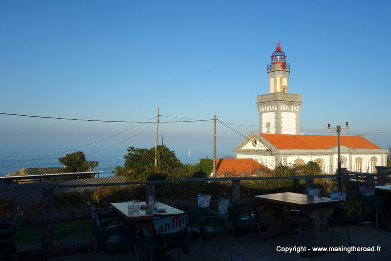 que voir sur cote basque espagnole village Pasaia phare Hondarribia