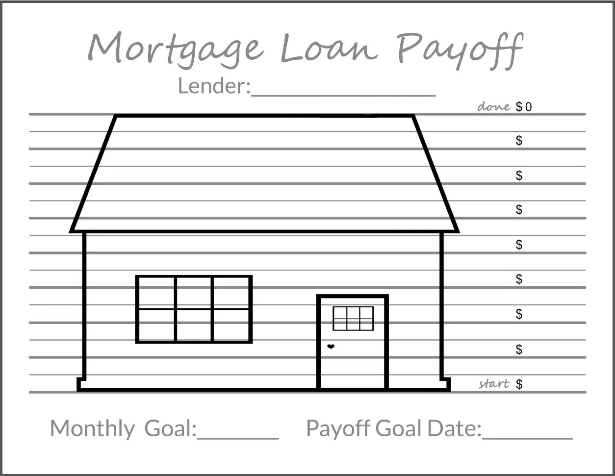 mortgage payoff schedule