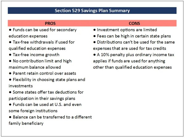 Section 529 Savings Plan Pros and Cons