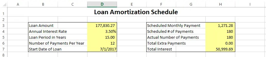 interest vision amortization schedule