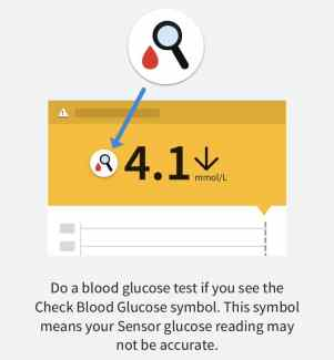 Libre App and Reader recommend when to do a blood glucose test.