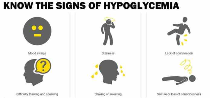 The signs of hypoglycemia - mood swings, dizziness, lack of coordination, difficult thinking, shaking or sweating, loss of consciousness