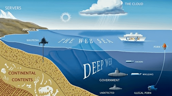 Deep Web Illustrasi