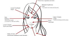 Kosmetik Aman Untuk Kulit Berjerawat