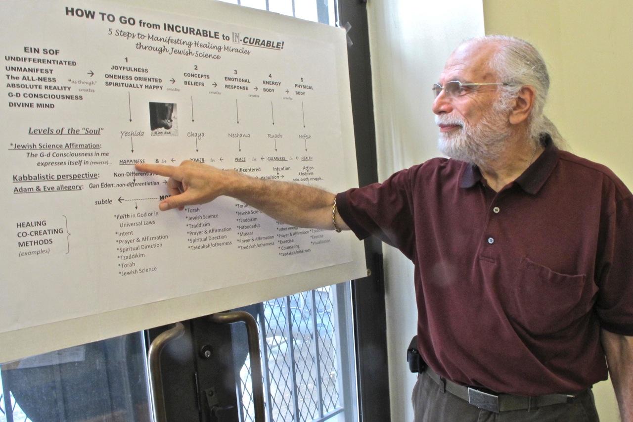 Dr. Mel Rosenthal teaching