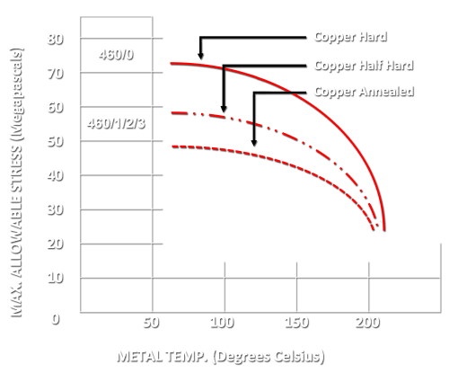 small resolution of copper