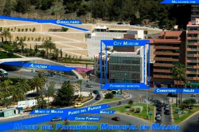 Guide of Museums in Malaga
