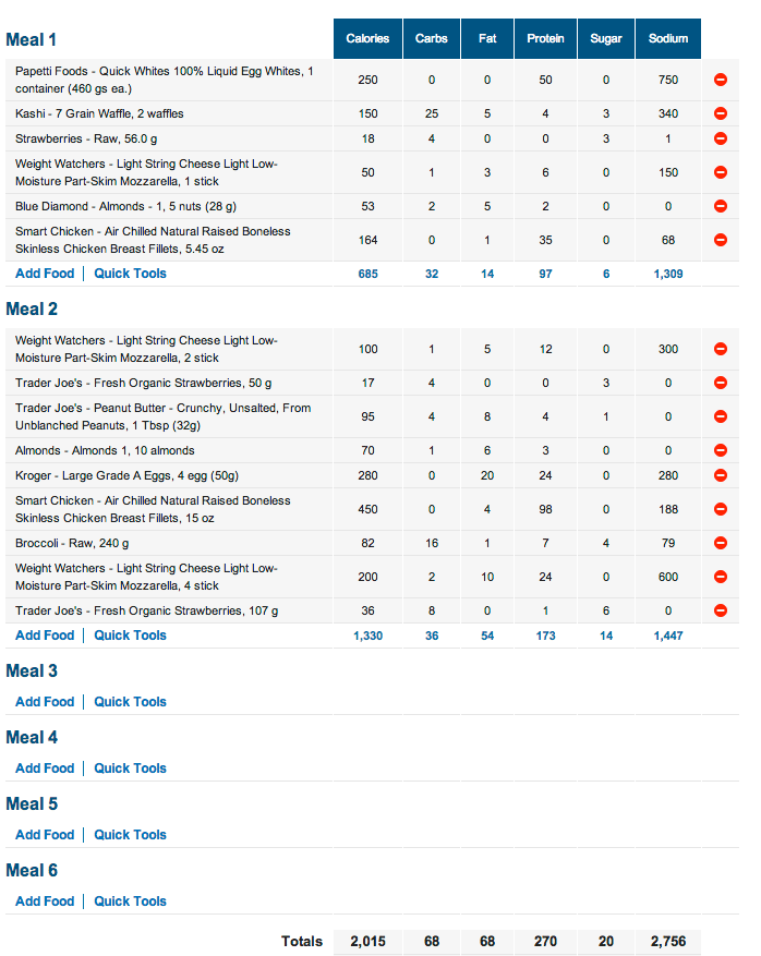 Sample Rest Day of Eating (from MyFitnessPal.com)