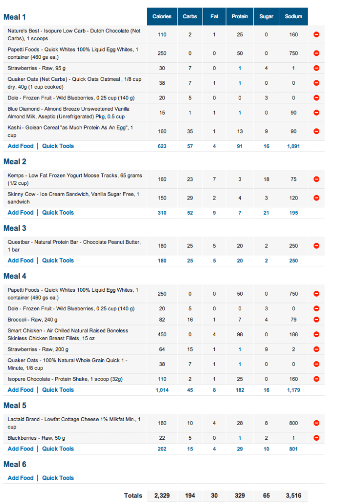 Sample Workout Day of Eating (from MyFitnessPal.com)