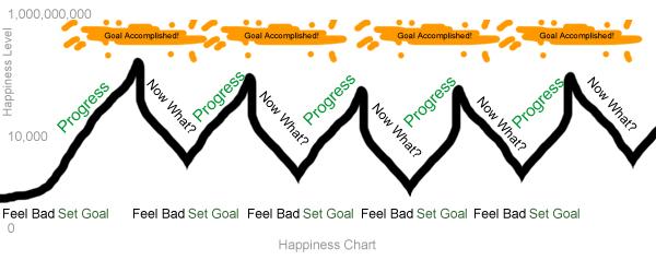 happinesschart2