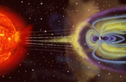 The interaction between solar and the earth's magnetosphere. - Image Courtesy: Wikipedia