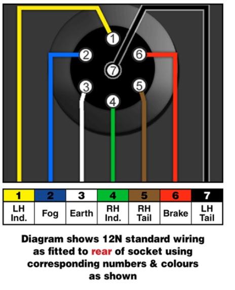trailer tow plug wiring diagram  1998 ford ranger radio