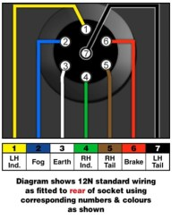 Towbar information - towbar electrics wiring diagrams ...
