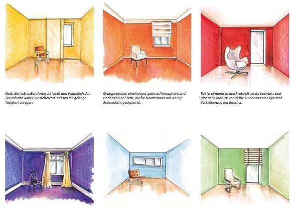 wohnzimmer wandgestaltung wohnzimmer mit 2 farben einrichten,