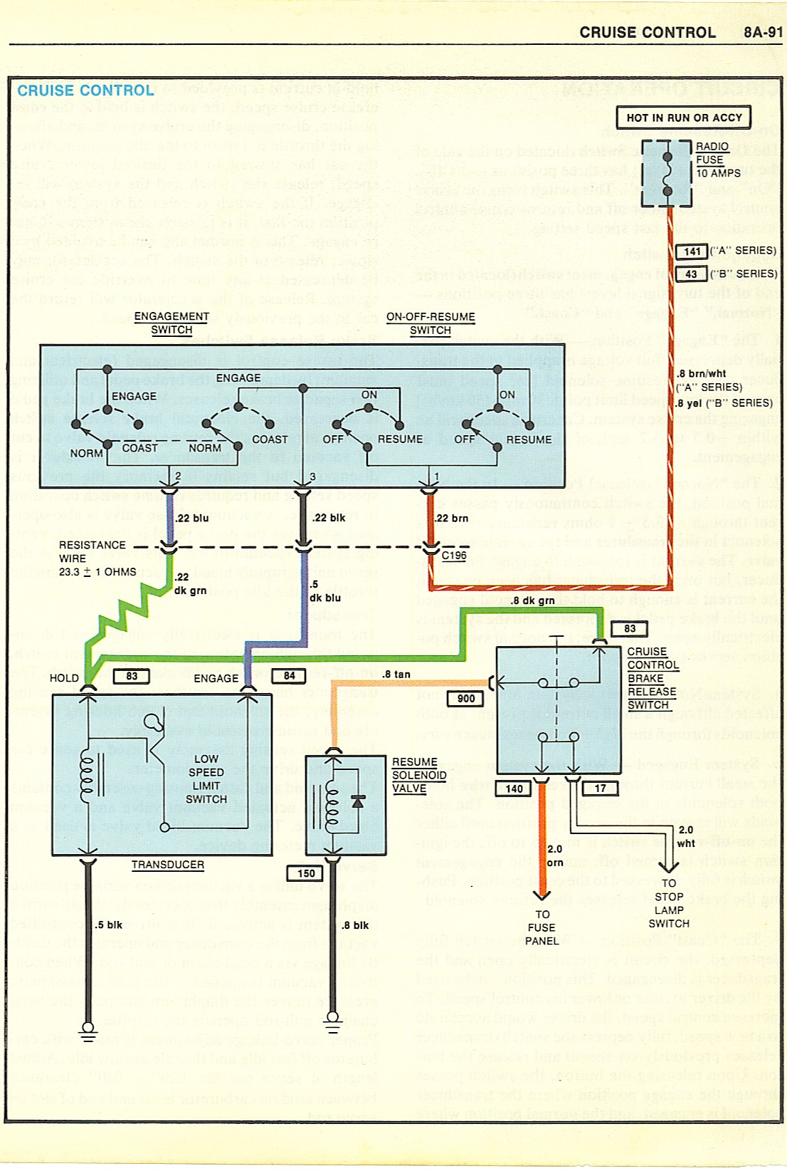 hight resolution of general cruise control diagram wiring diagrambuick cruise control diagram blog wiring diagrambuick cruise control diagram use