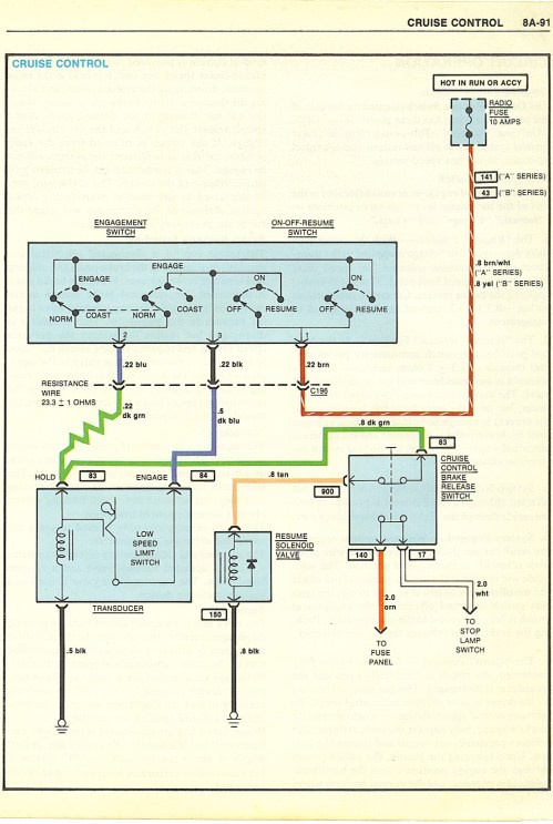 small resolution of general cruise control diagram wiring diagrambuick cruise control diagram blog wiring diagrambuick cruise control diagram use